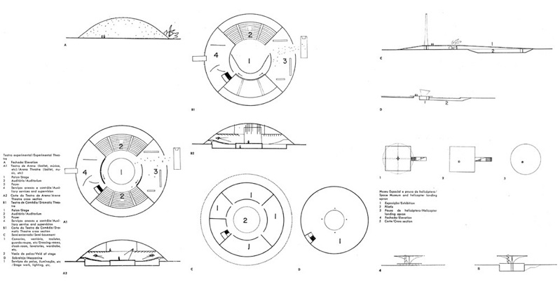 Le projet d 39 oscar niemeyer for Oscar plans